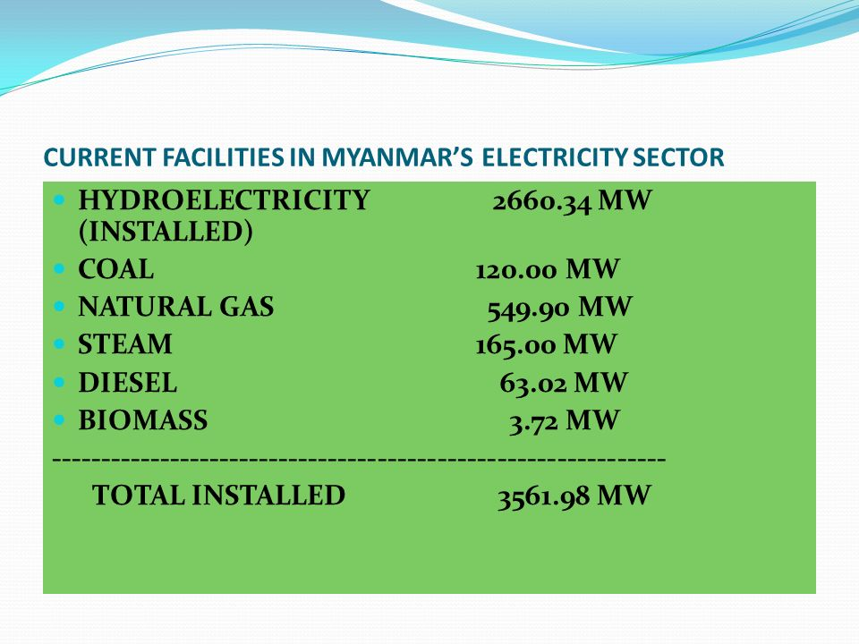 CURRENT FACILITIES IN MYANMAR'S ELECTRICITY SECTOR
