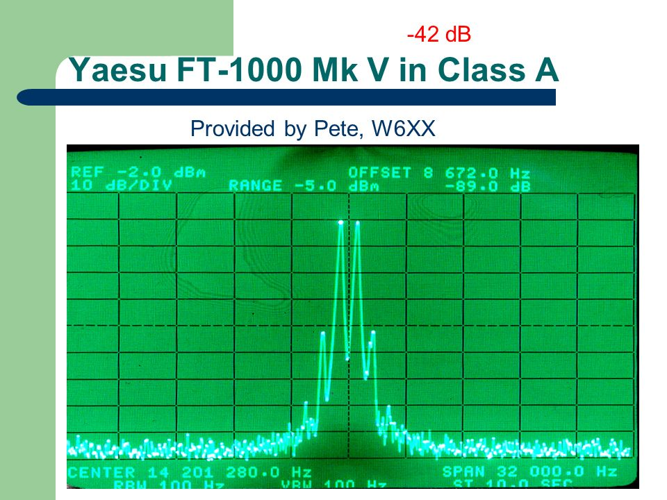 -42 dB Yaesu FT-1000 Mk V in Class A Provided by Pete, W6XX