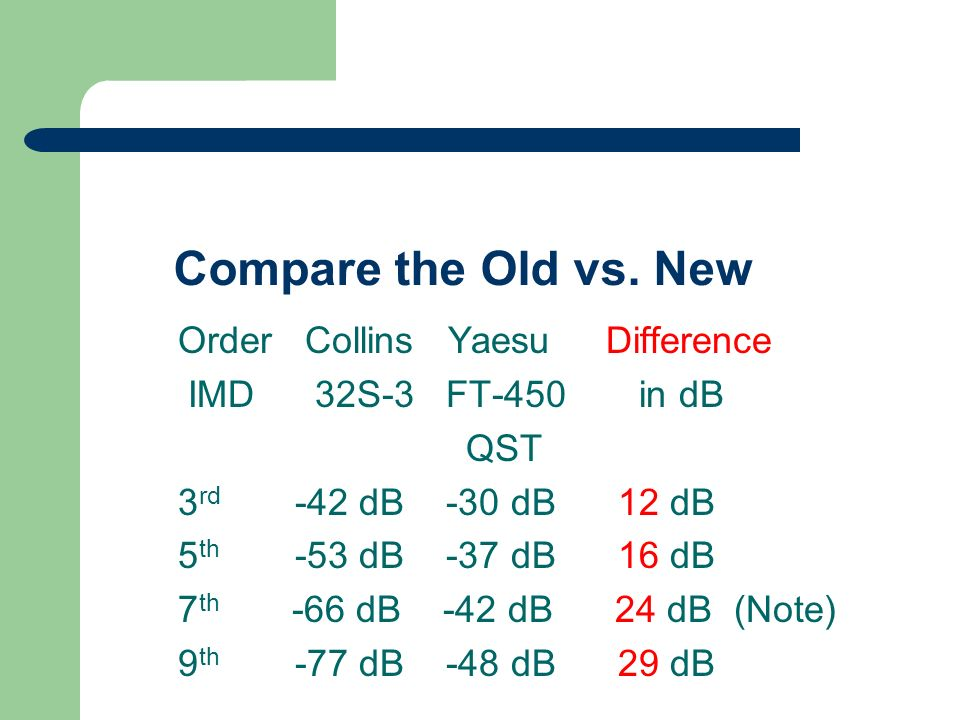 Compare the Old vs. New Order Collins Yaesu Difference
