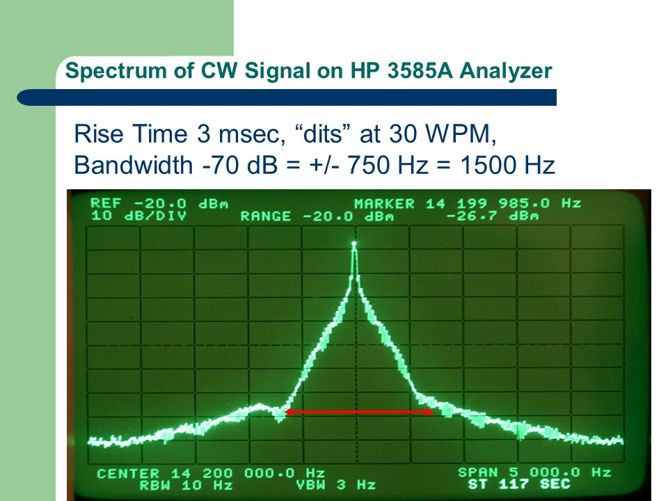 Spectrum of CW Signal on HP 3585A Analyzer