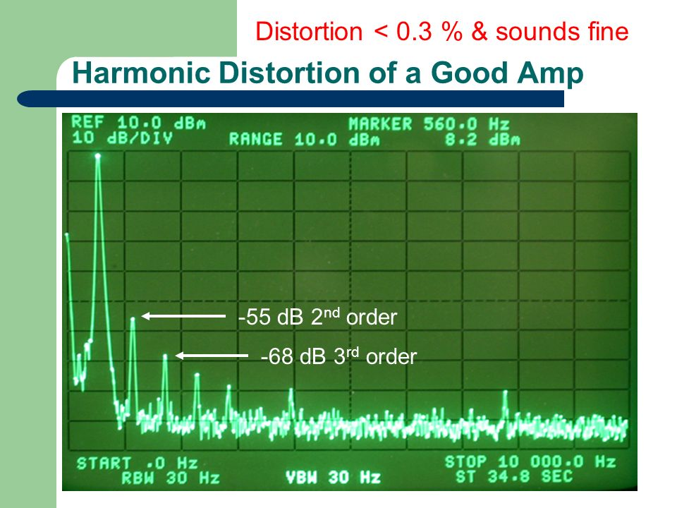 Harmonic Distortion of a Good Amp