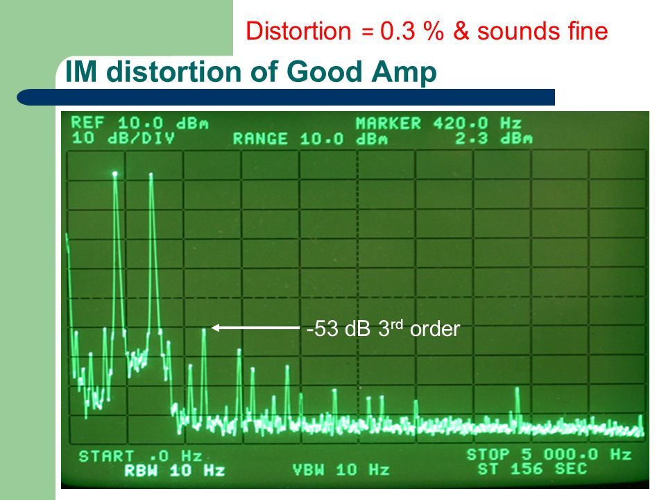 IM distortion of Good Amp