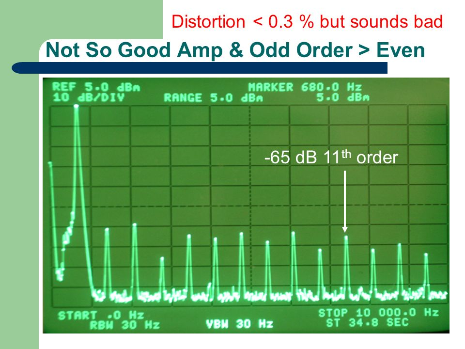 Not So Good Amp & Odd Order > Even