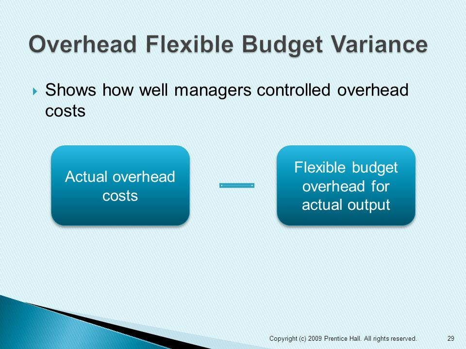 Overhead Flexible Budget Variance