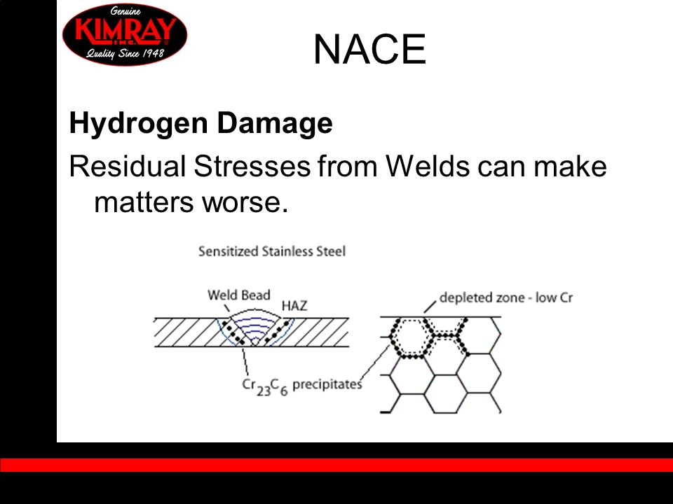 NACE Hydrogen Damage Residual Stresses from Welds can make matters worse.