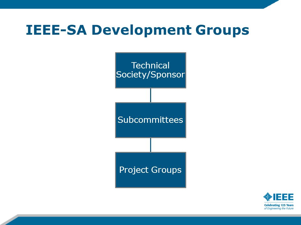 IEEE-SA Development Groups