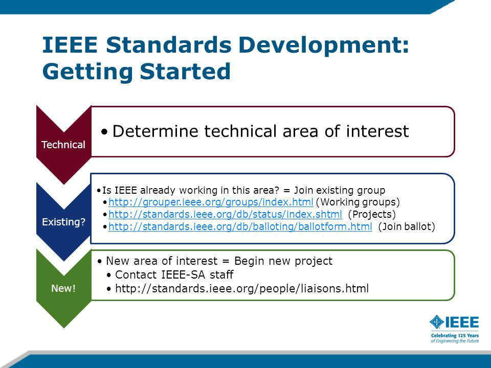 IEEE Standards Development: Getting Started