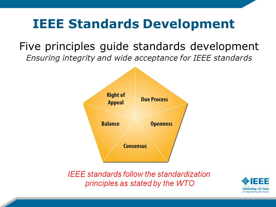 IEEE Standards Development