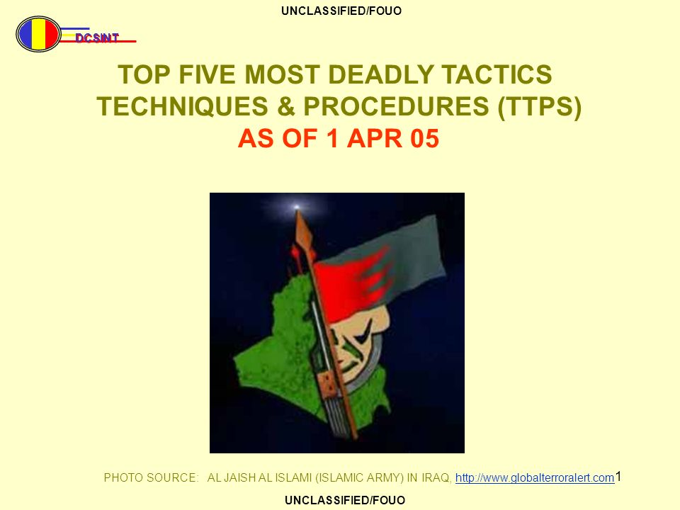 TOP FIVE MOST DEADLY TACTICS TECHNIQUES & PROCEDURES (TTPS)