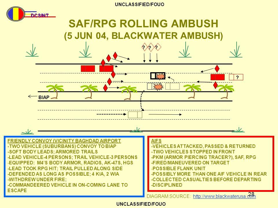 SAF/RPG ROLLING AMBUSH (5 JUN 04, BLACKWATER AMBUSH)
