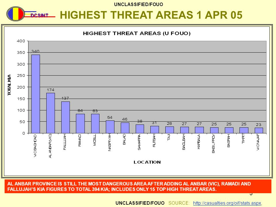 HIGHEST THREAT AREAS 1 APR 05