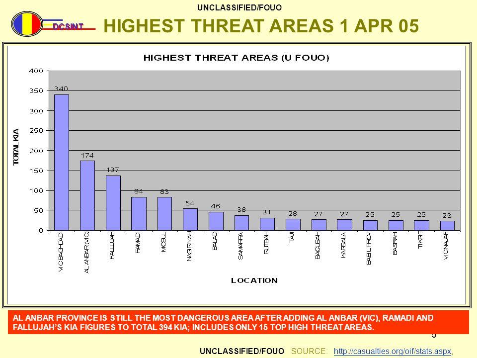 HIGHEST THREAT AREAS 1 APR 05