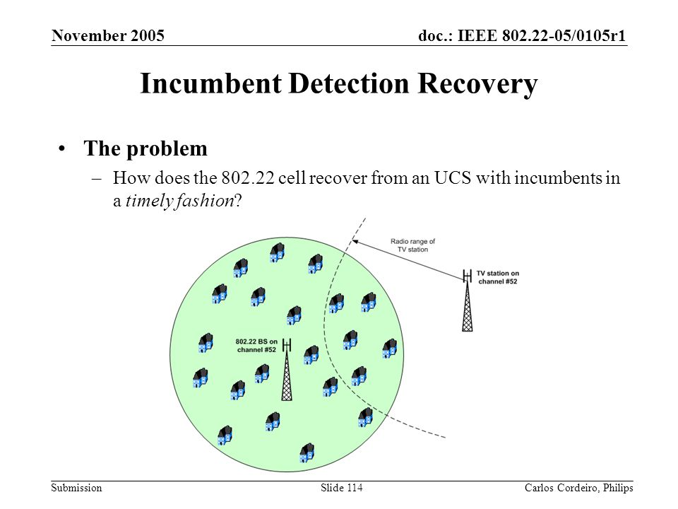 Incumbent Detection Recovery