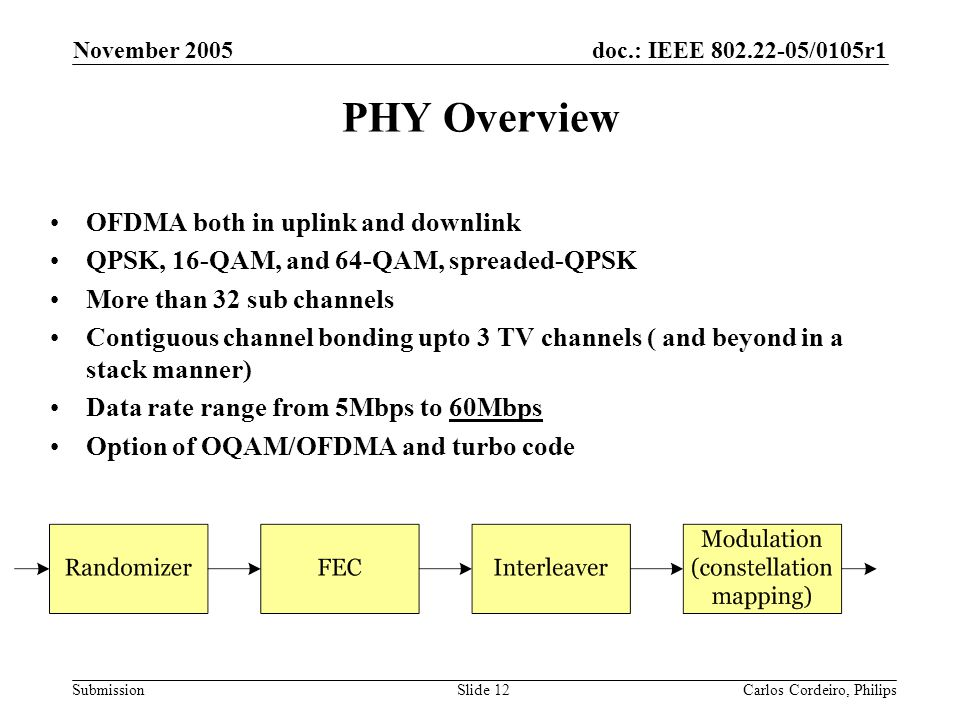 PHY Overview OFDMA both in uplink and downlink