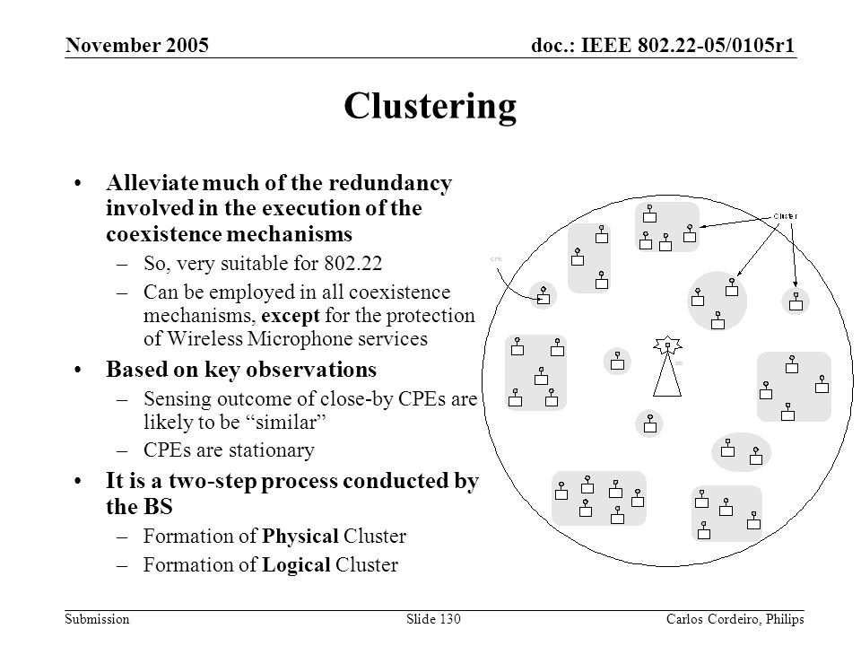 November 2005 Clustering. Alleviate much of the redundancy involved in the execution of the coexistence mechanisms.