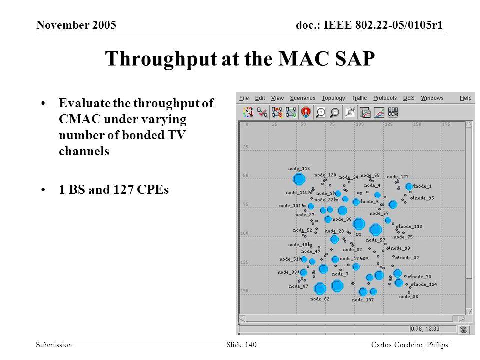 Throughput at the MAC SAP