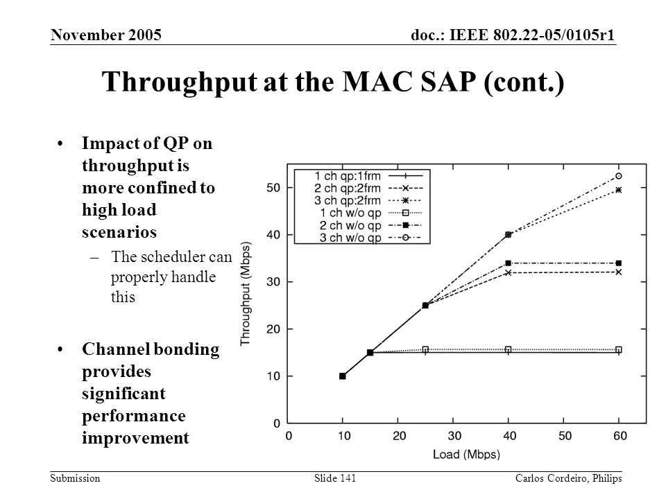 Throughput at the MAC SAP (cont.)