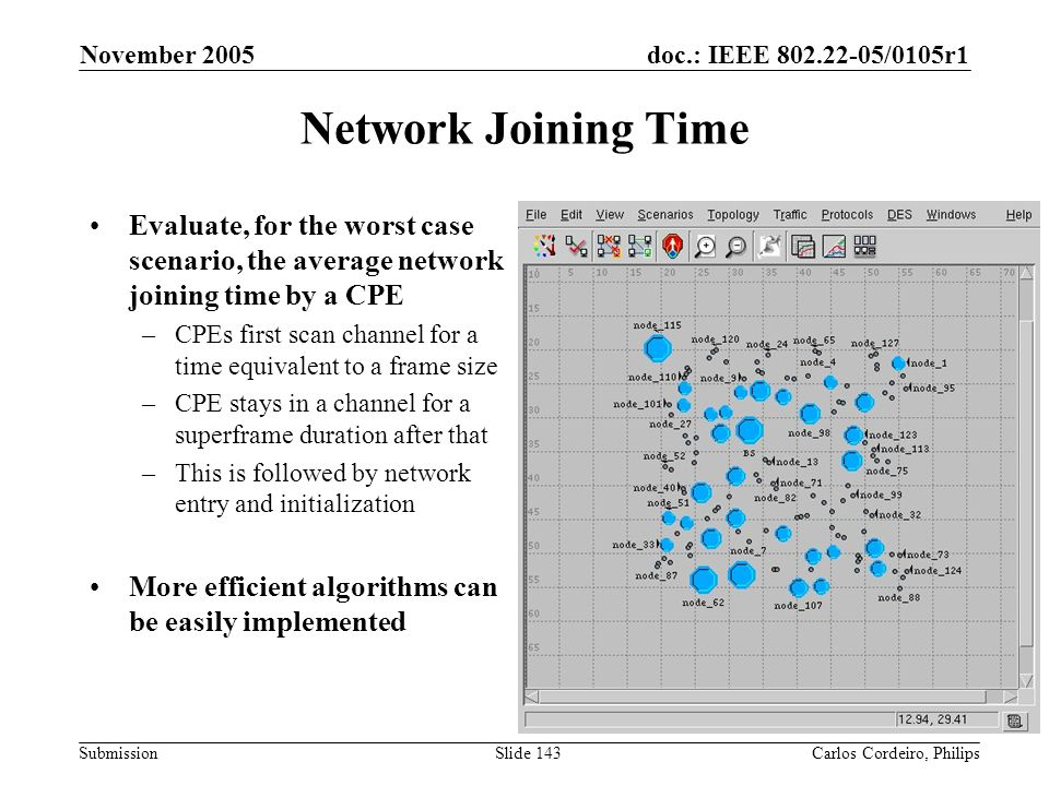 November 2005 Network Joining Time. Evaluate, for the worst case scenario, the average network joining time by a CPE.