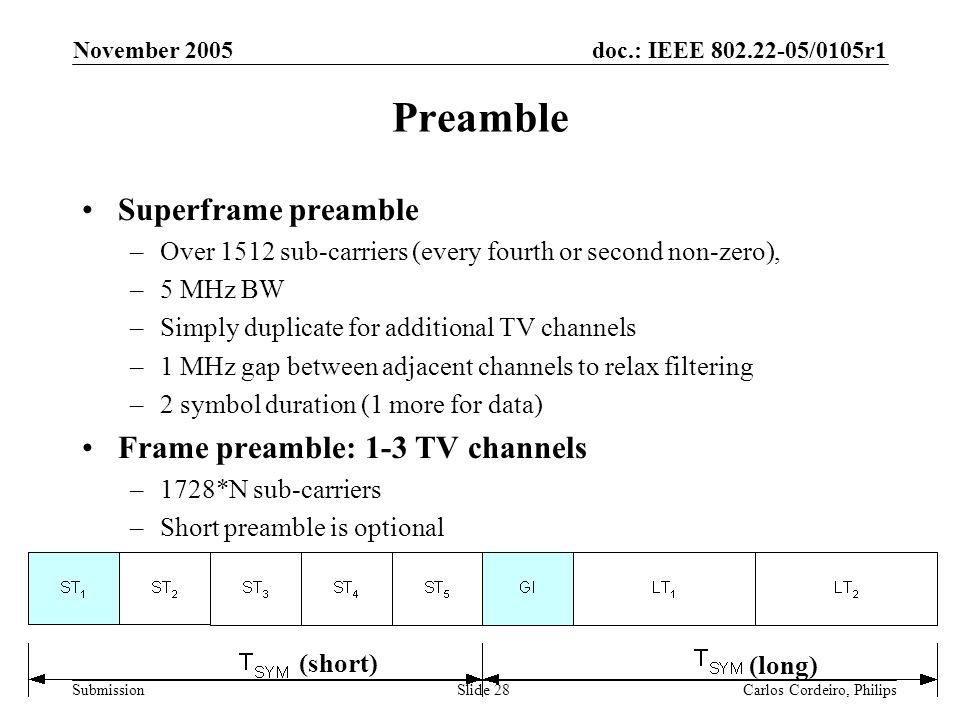 Preamble Superframe preamble Frame preamble: 1-3 TV channels
