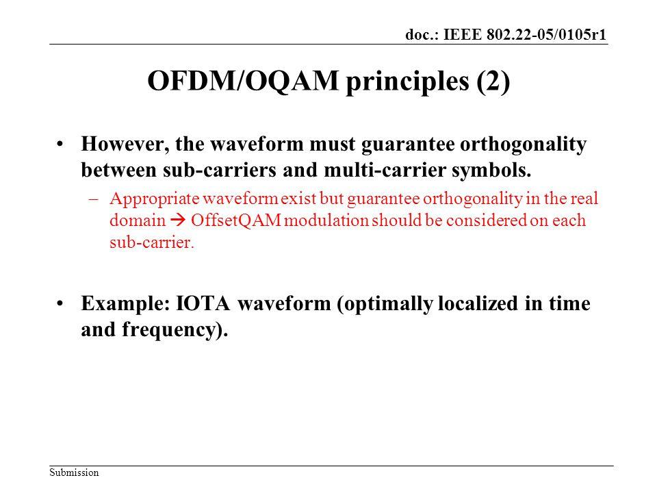 OFDM/OQAM principles (2)