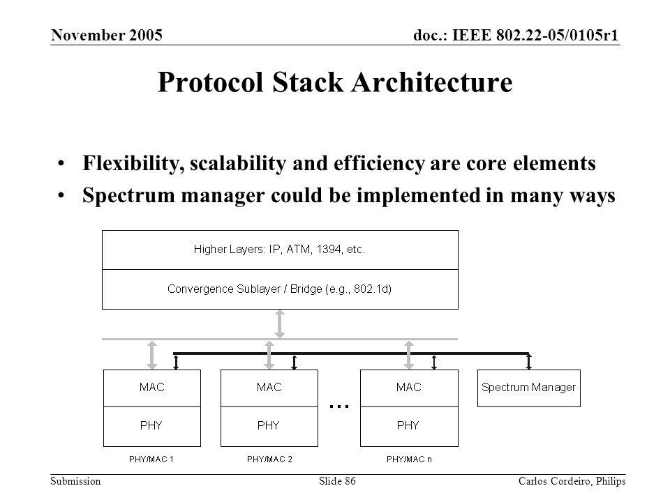 Protocol Stack Architecture