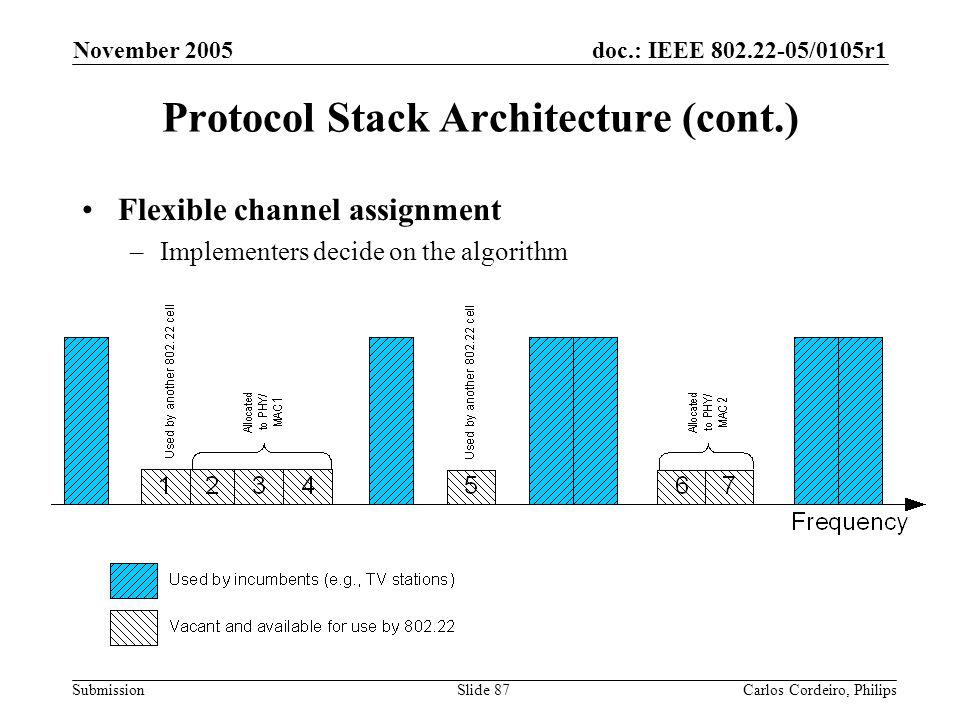 Protocol Stack Architecture (cont.)