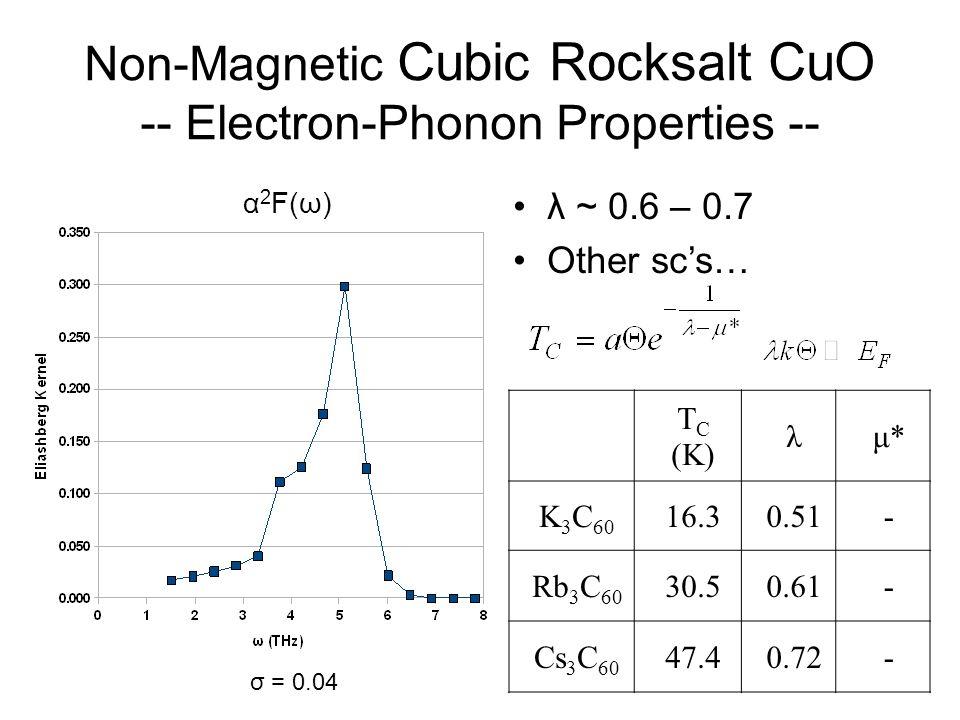 Non-Magnetic Cubic Rocksalt CuO -- Electron-Phonon Properties --