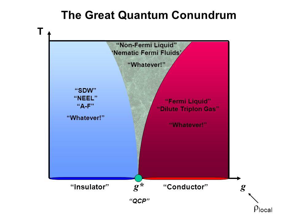 Fermi Liquid Dilute Triplon Gas