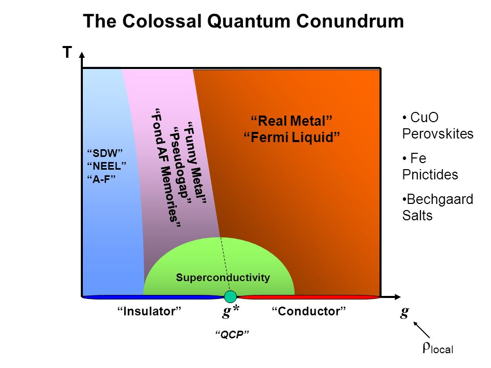 The Colossal Quantum Conundrum