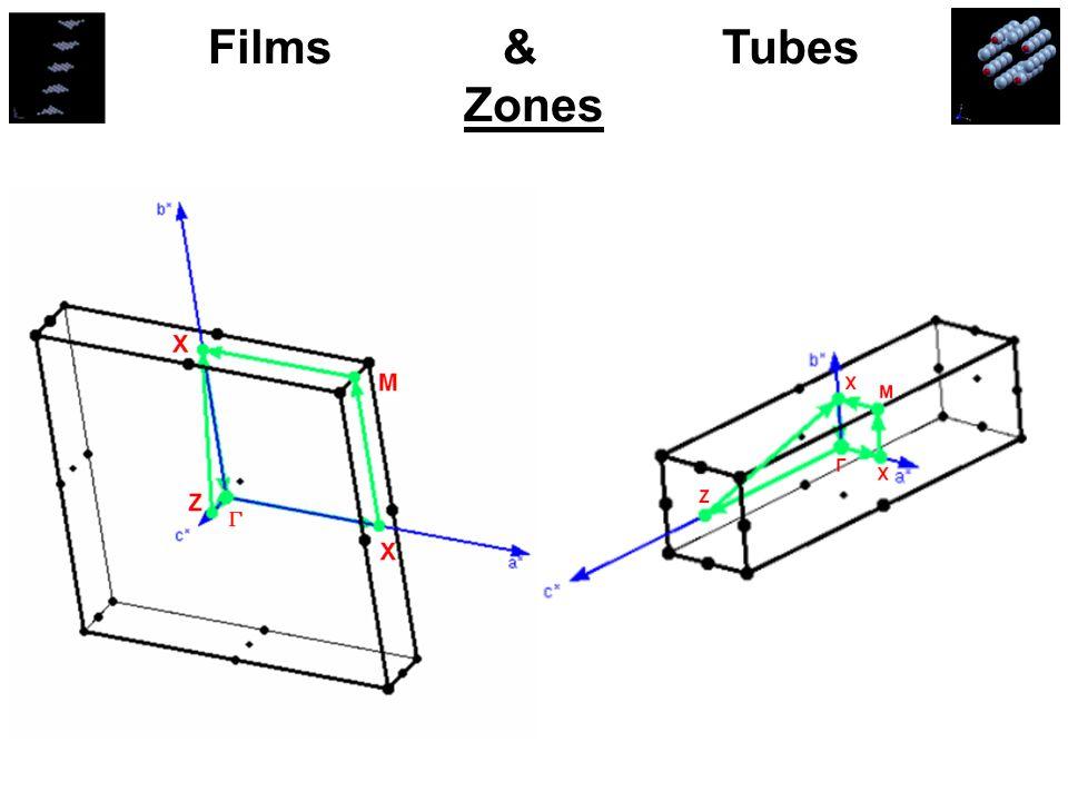 Films & Tubes Zones