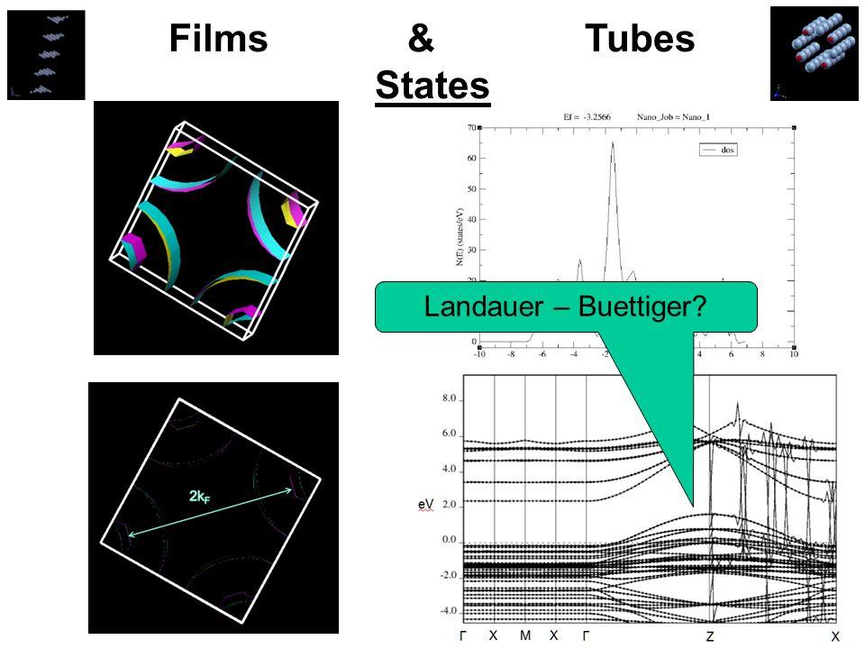 Films & Tubes States Landauer – Buettiger