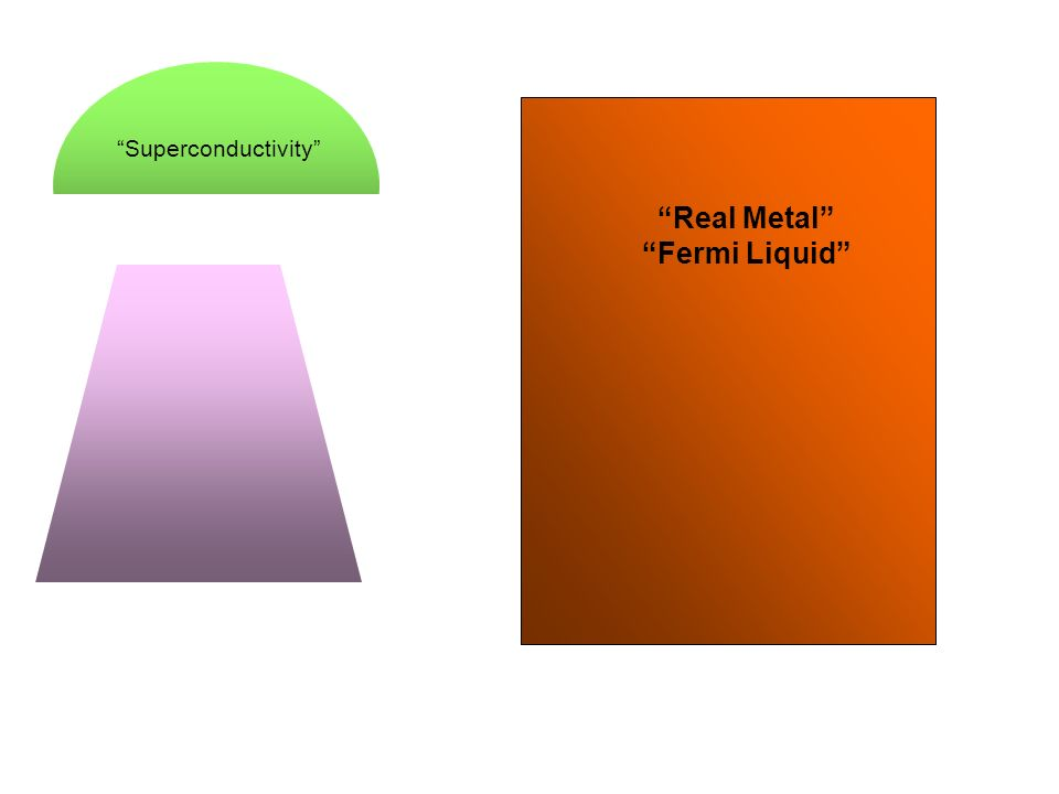 Real Metal Fermi Liquid