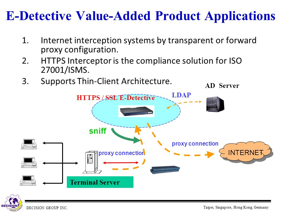 E-Detective Value-Added Product Applications