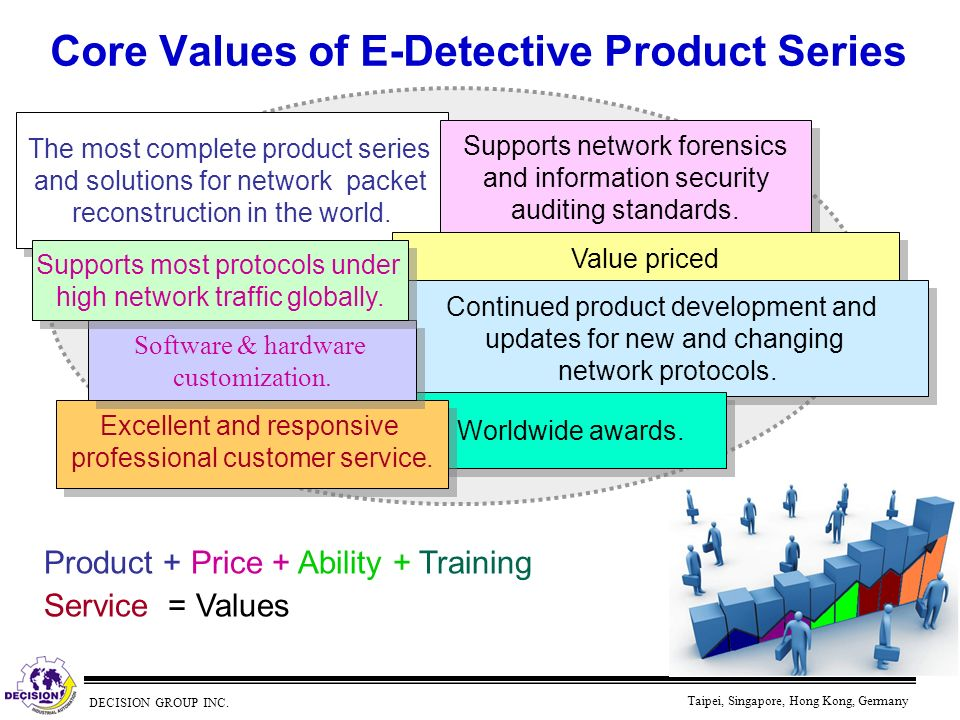 Core Values of E-Detective Product Series