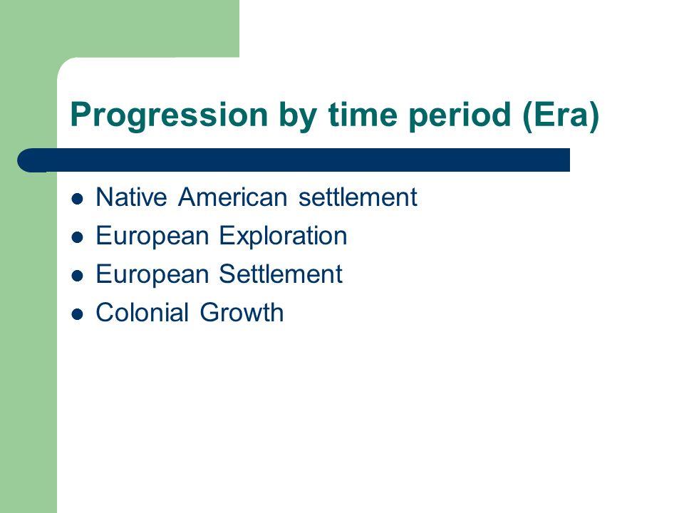 Progression by time period (Era)