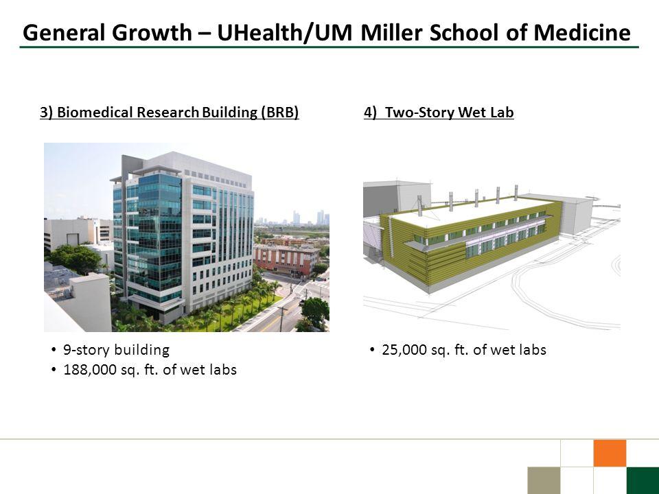 General Growth – UHealth/UM Miller School of Medicine