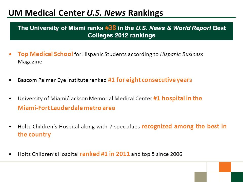 UM Medical Center U.S. News Rankings