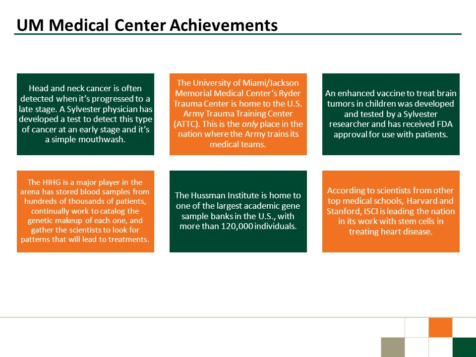 UM Medical Center Achievements