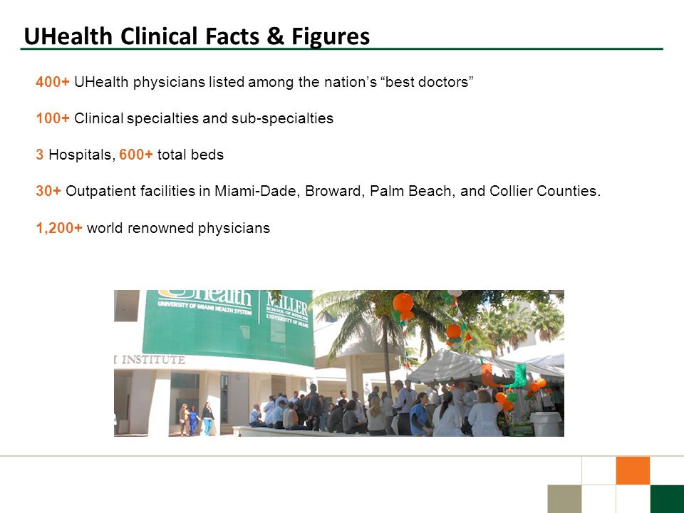 UHealth Clinical Facts & Figures
