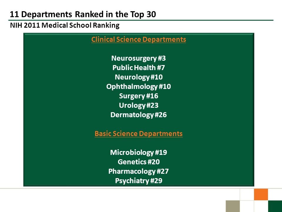 Clinical Science Departments Basic Science Departments