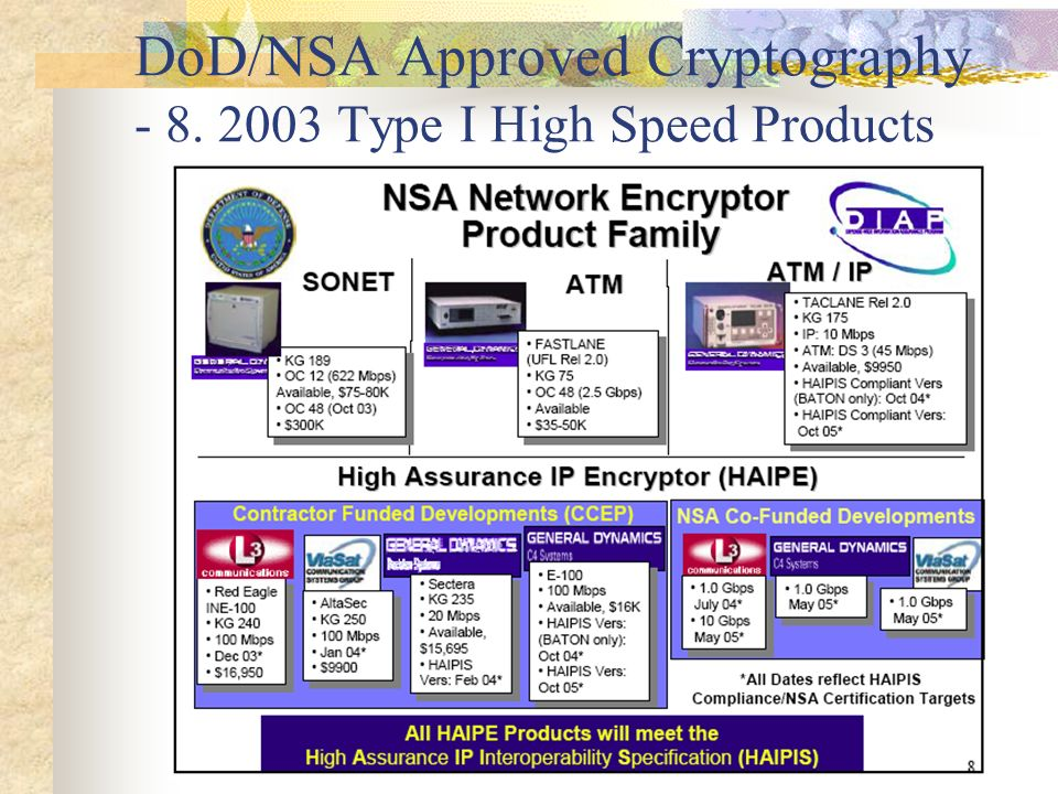 DoD/NSA Approved Cryptography - 8. 2003 Type I High Speed Products