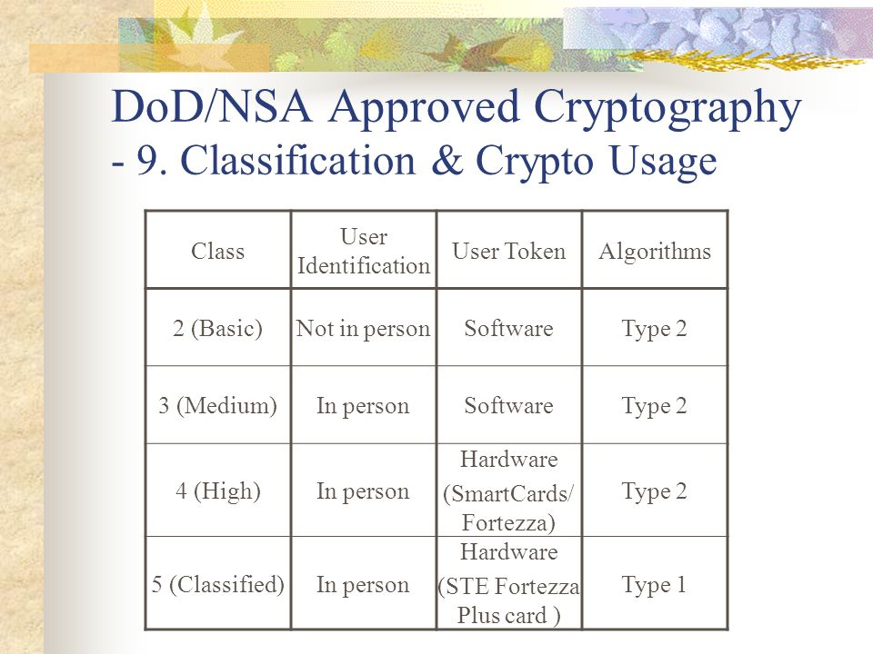 DoD/NSA Approved Cryptography - 9. Classification & Crypto Usage