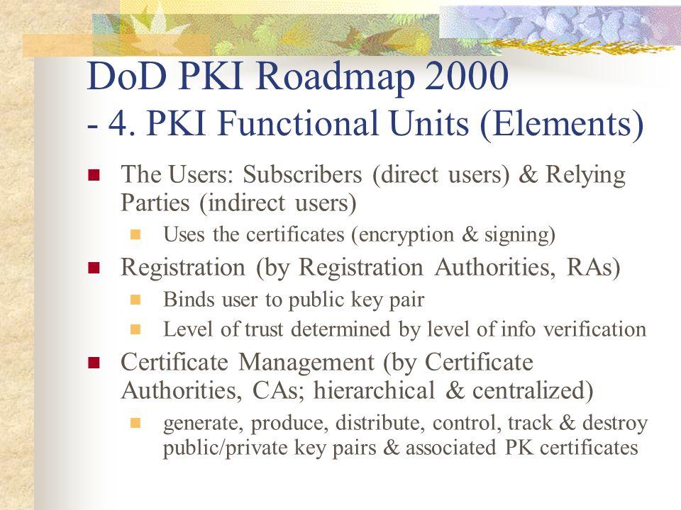 DoD PKI Roadmap 2000 - 4. PKI Functional Units (Elements)