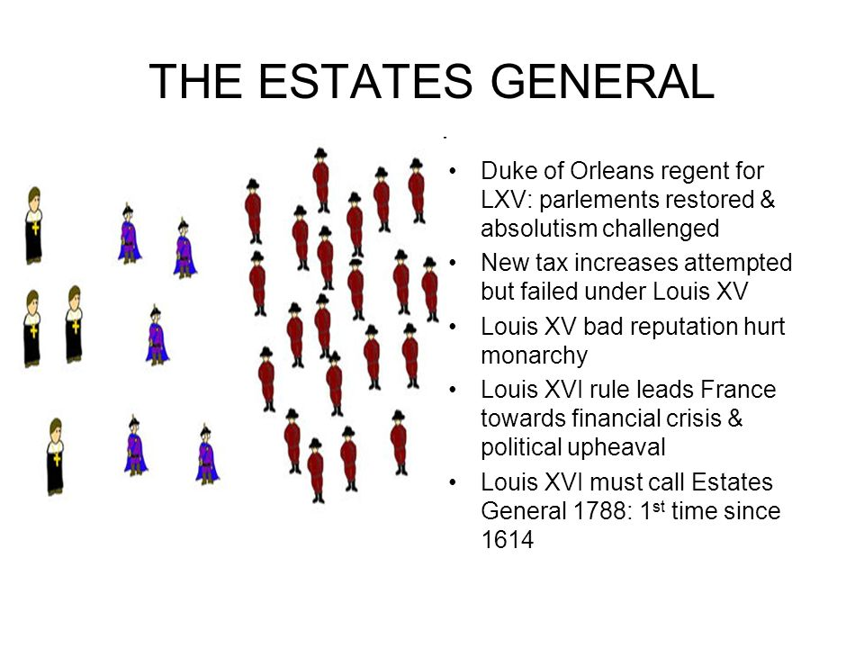 THE ESTATES GENERAL Duke of Orleans regent for LXV: parlements restored & absolutism challenged.