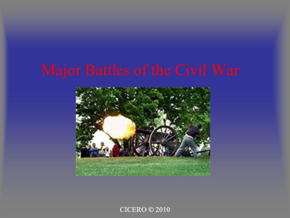 Major Battles of the Civil War