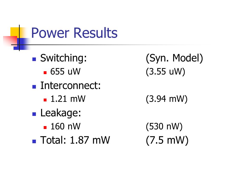 Power Results Switching: (Syn. Model) Interconnect: Leakage: