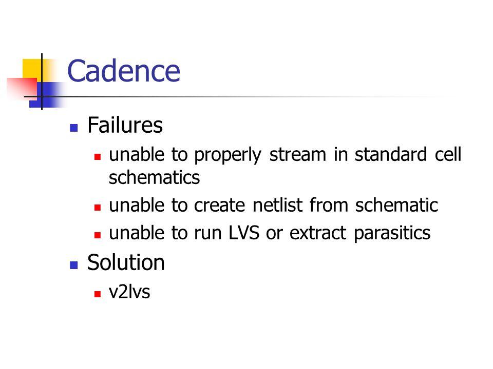 Cadence Failures Solution