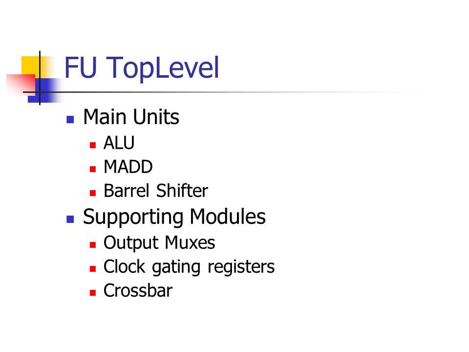 FU TopLevel Main Units Supporting Modules ALU MADD Barrel Shifter