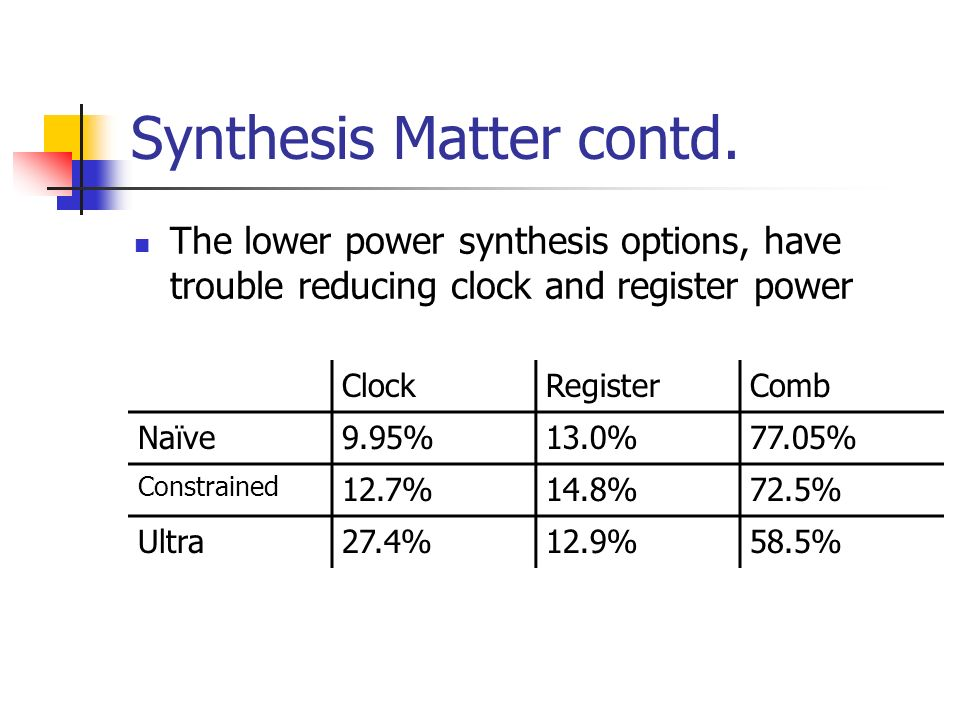 Synthesis Matter contd.