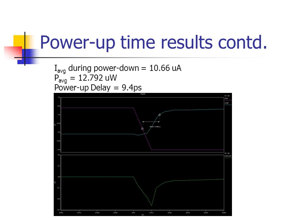 Power-up time results contd.